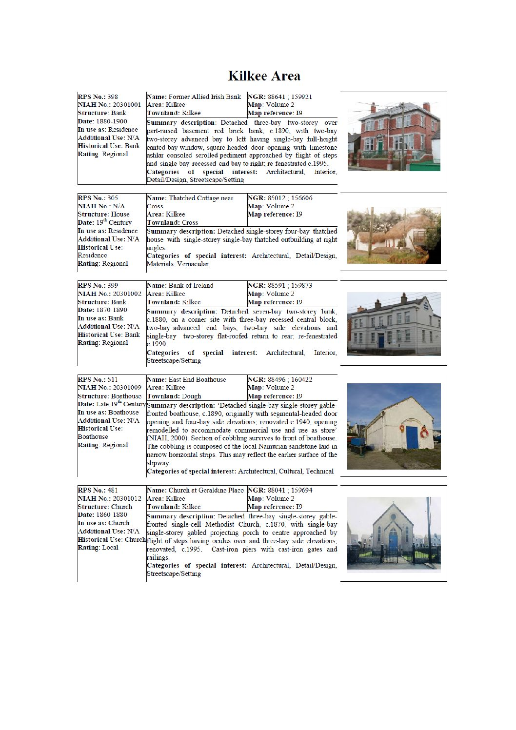 Kilkee Protected Structures